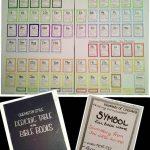 Bible Periodic Table
